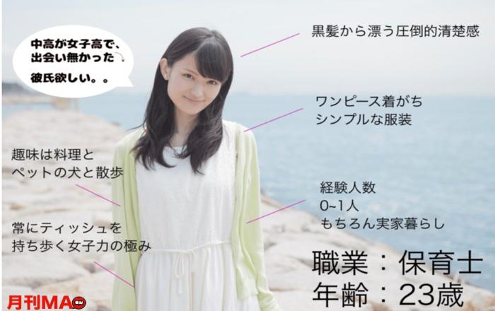Omiaiの女性ユーザーの特徴描写画像