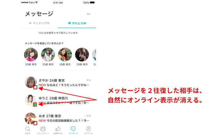 ペアーズではマッチング後、メッセージを2往復すると、自動的にオンライン表示のマークが消えます。