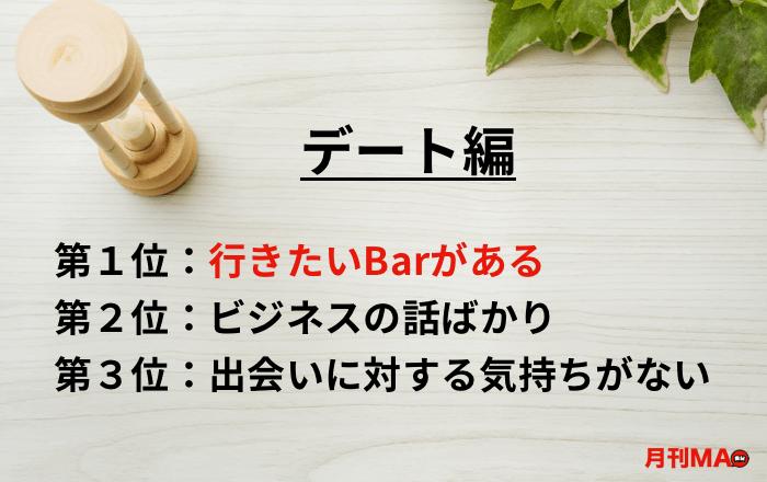 サクラ・業者の特徴&見分け方(デート編)