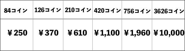 Tantan  コイン料金表