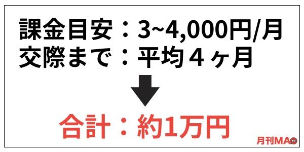 マッチングアプリの課金目安